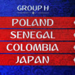 World Cup Group H
